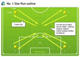 Star Run Drill